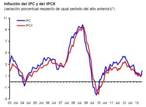 Inflación Bachelet